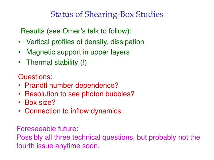 Status of Shearing-Box Studies