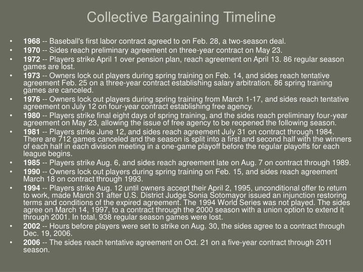 Collective Bargaining Timeline
