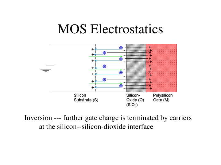 MOS Electrostatics