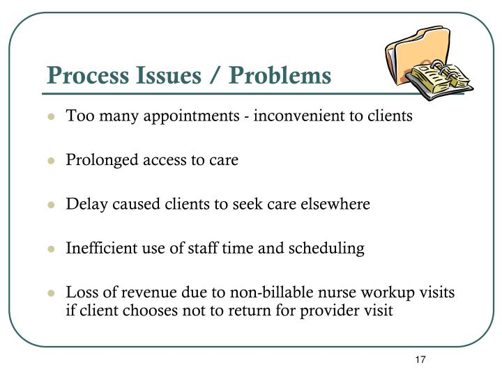 Process Issues / Problems