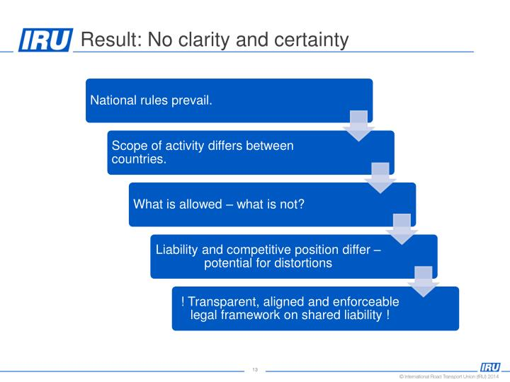 Result: No clarity and certainty