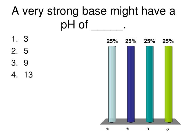 A very strong base might have a pH of _____.