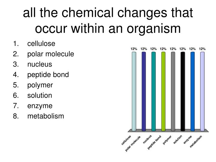all the chemical changes that occur within an organism