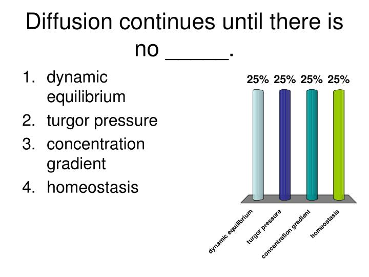 Diffusion continues until there is no _____.