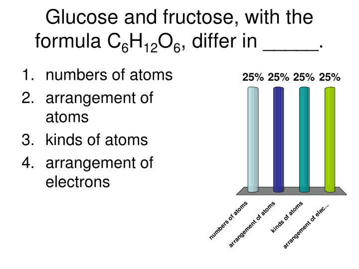 Glucose and fructose, with the formula C