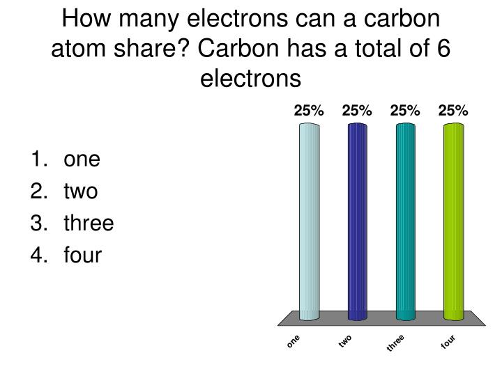 How many electrons can a carbon atom share? Carbon has a total of 6    electrons