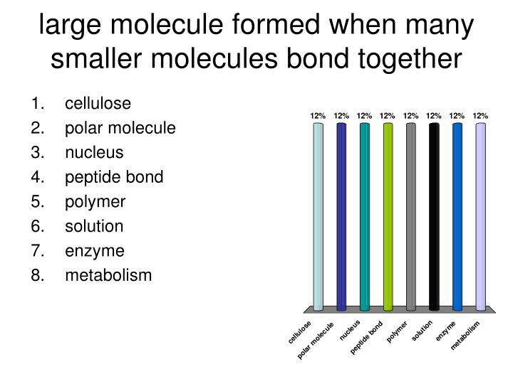 large molecule formed when many smaller molecules bond together