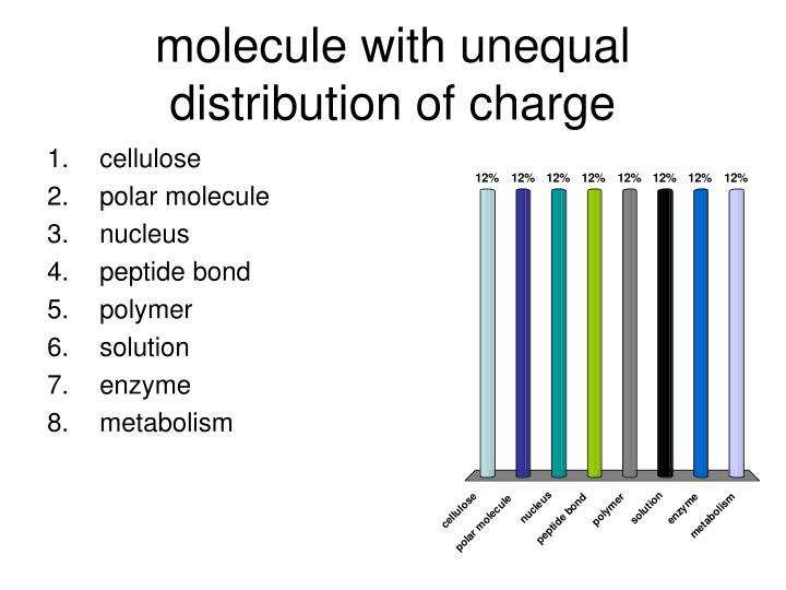 molecule with unequal distribution of charge