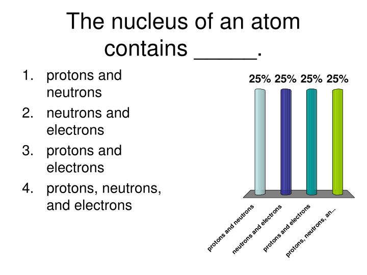 The nucleus of an atom contains _____.