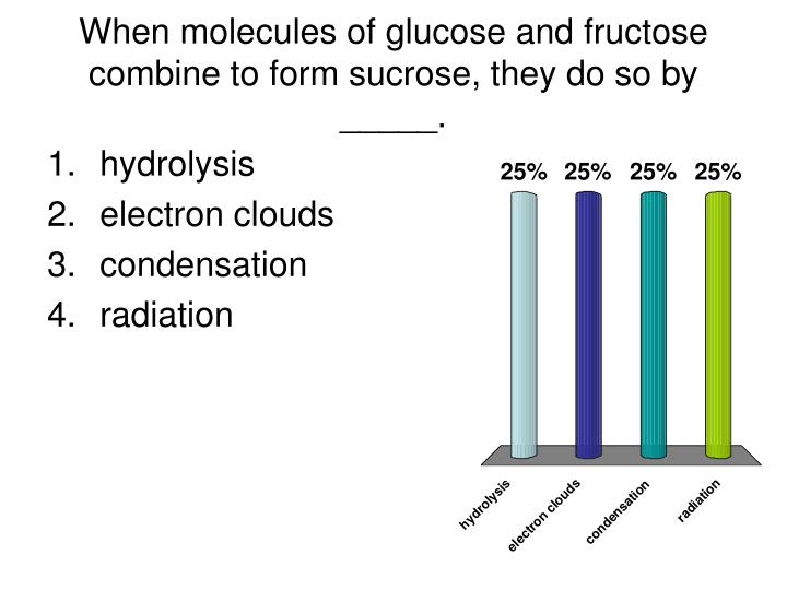 When molecules of glucose and fructose combine to form sucrose, they do so by _____.