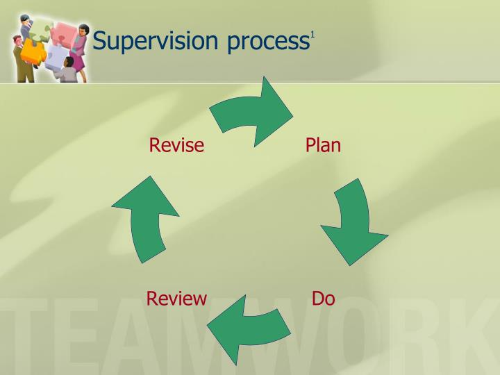 Supervision process
