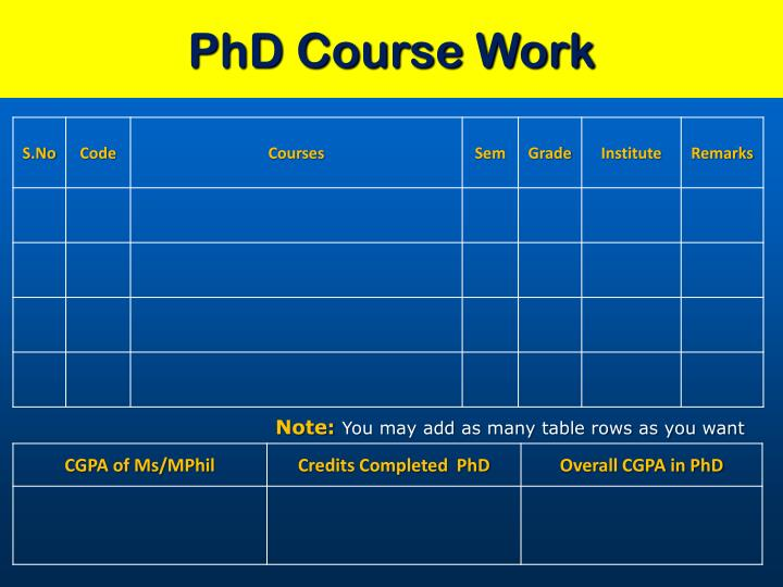 phd without coursework in india Net must for lecturer posts: ugc there are many phd holders without coursework and with good india should follow the international standard for the.