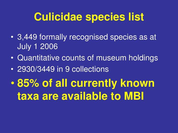 Culicidae species list
