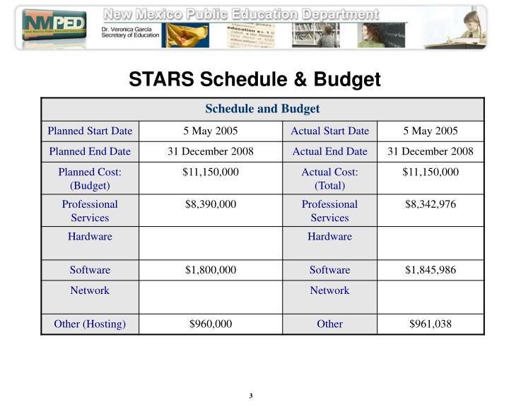 STARS Schedule & Budget