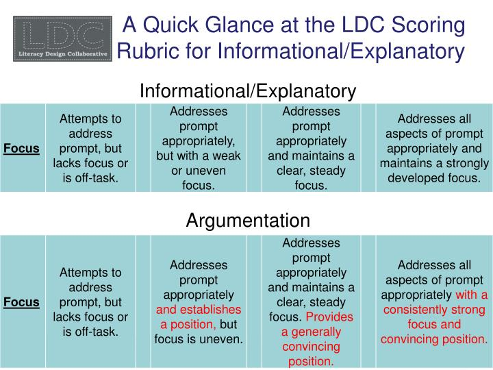 A Quick Glance at the LDC Scoring Rubric for Informational/Explanatory
