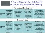 a quick glance at the ldc scoring rubric for informational explanatory1