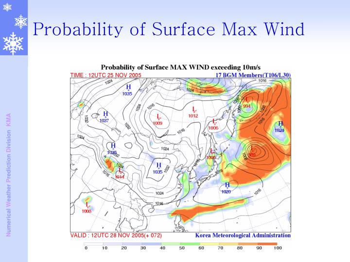 Probability of Surface Max Wind