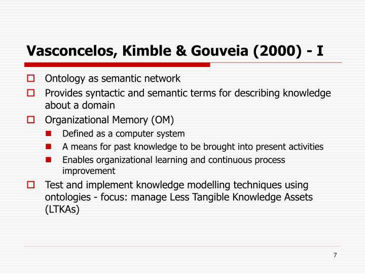 Vasconcelos, Kimble & Gouveia (2000) - I