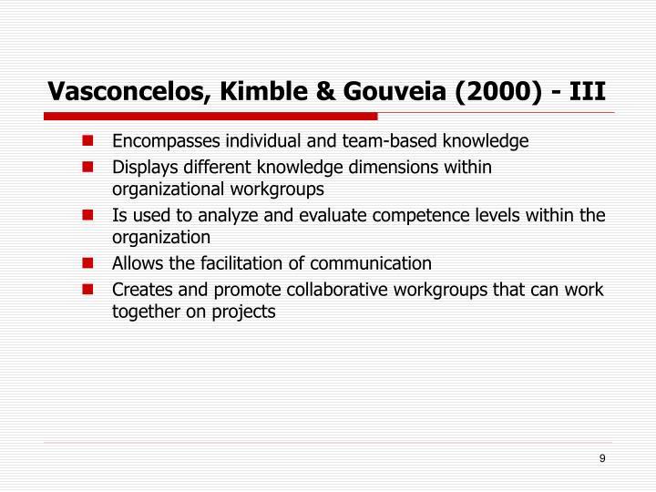 Vasconcelos, Kimble & Gouveia (2000) - III