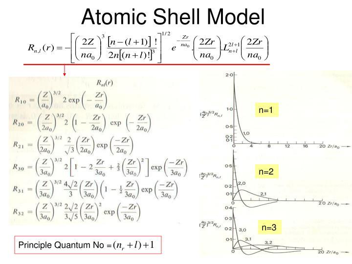 Principle Quantum No =