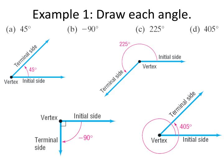 Example 1: Draw each angle.