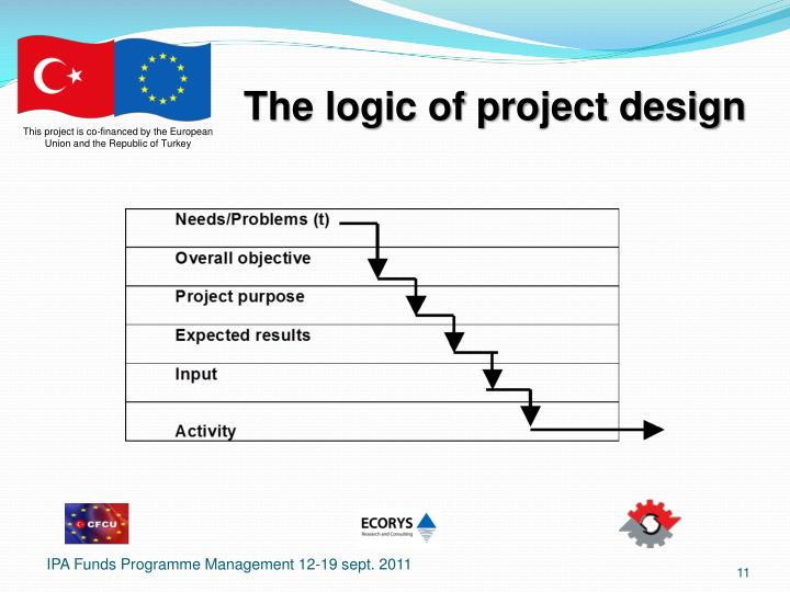 The logic of project design