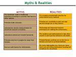 myths realities