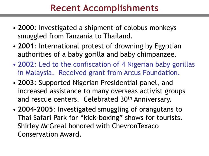 Recent Accomplishments