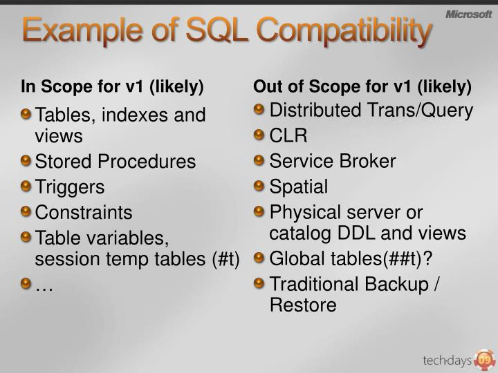 Example of SQL Compatibility
