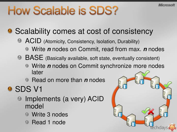 How Scalable is SDS?
