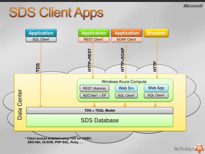 SDS Client Apps