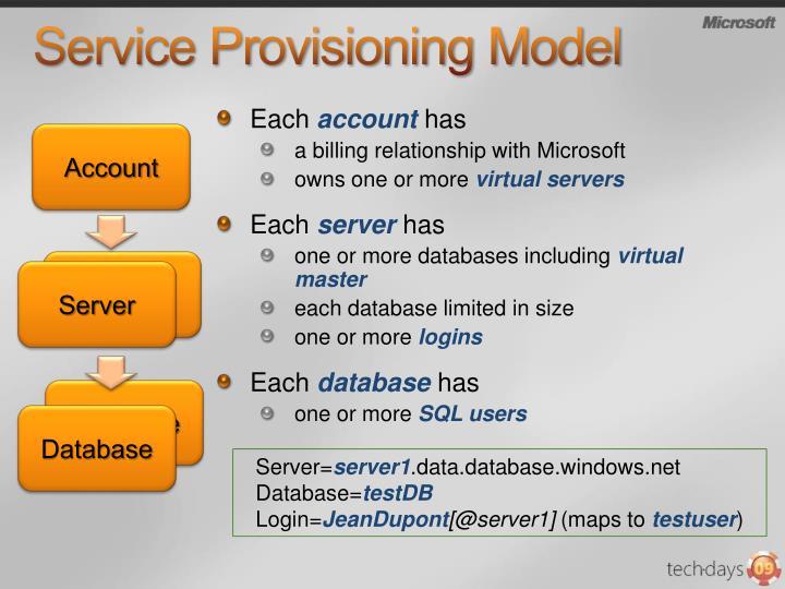 Service Provisioning Model