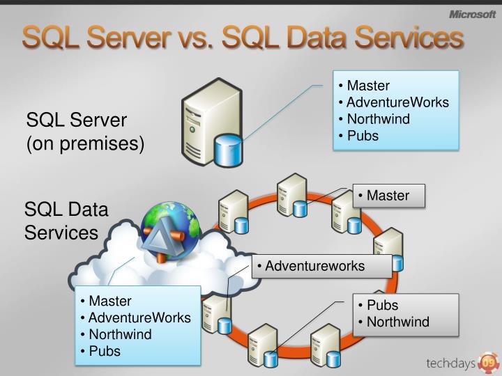 SQL Server vs. SQL Data Services