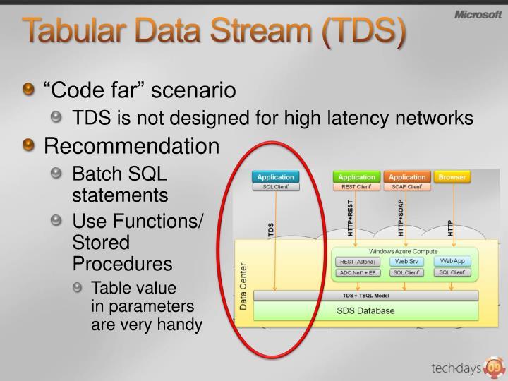 Tabular Data Stream (TDS)