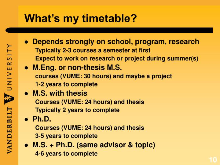 What's my timetable?