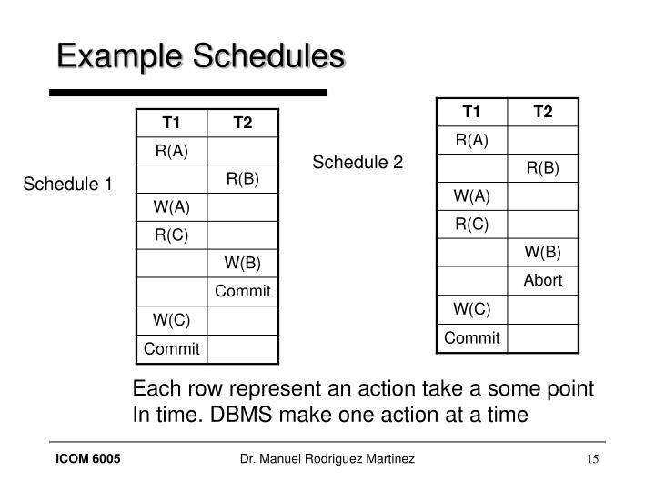 Example Schedules
