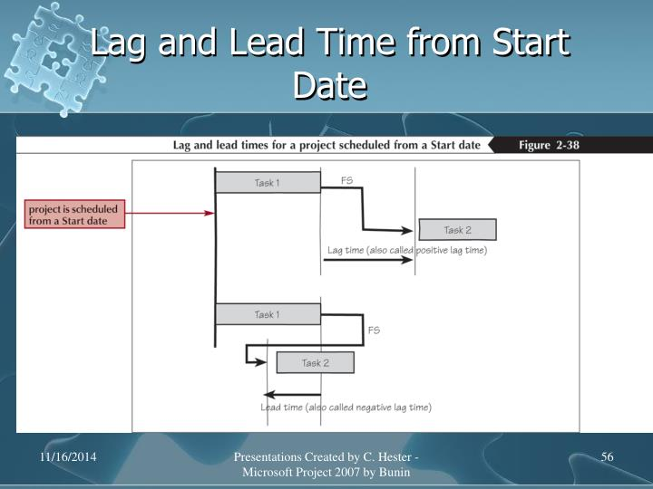 Lag and Lead Time from Start Date