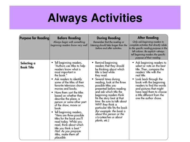 Always Activities