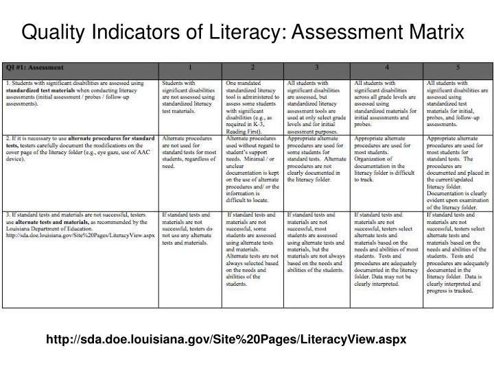Quality Indicators of Literacy: Assessment Matrix