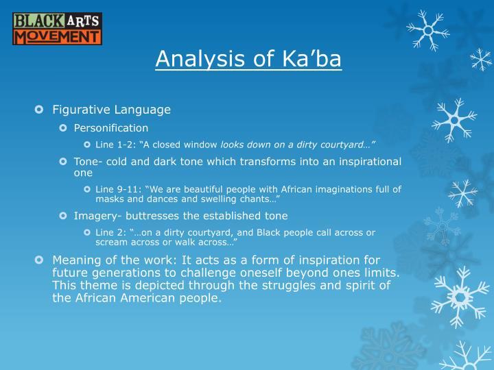 Analysis of Ka'ba