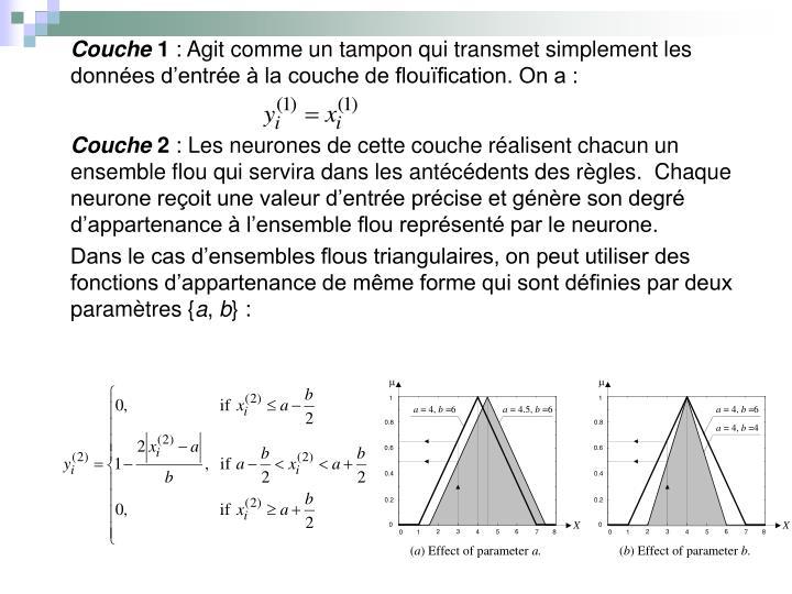 Couche