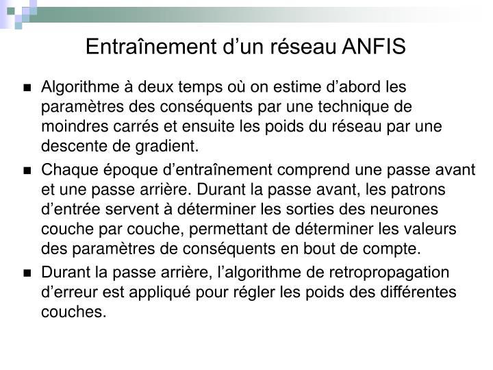 Entraînement d'un réseau ANFIS