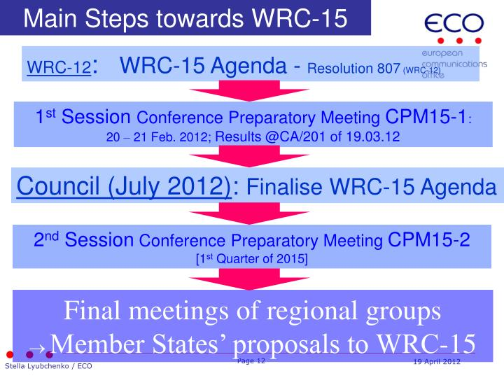 Main Steps towards WRC-15