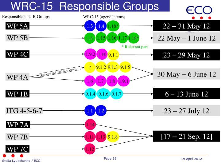 WRC-15  Responsible