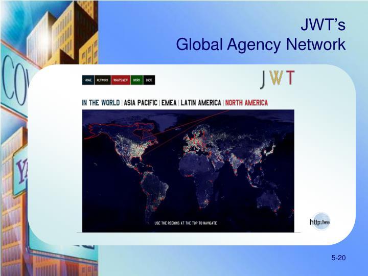 JWT's