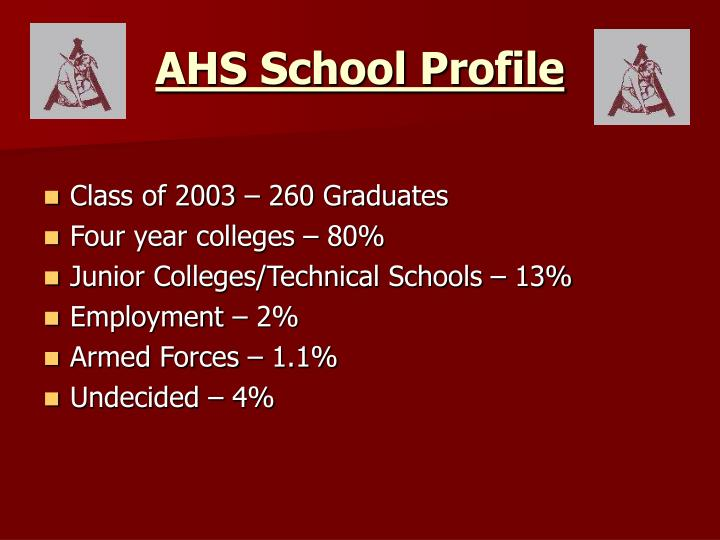 Ahs school profile