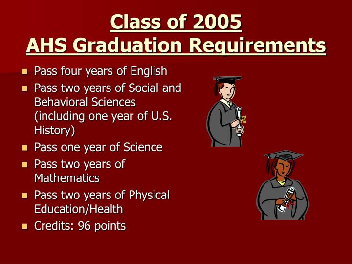 Class of 2005 ahs graduation requirements
