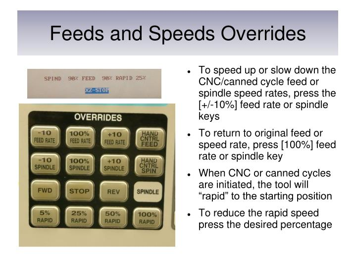 Feeds and Speeds Overrides
