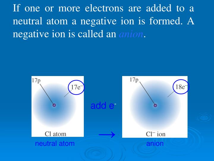 If one or more electrons are added to a neutral atom a negative ion is formed. A negative ion is called an