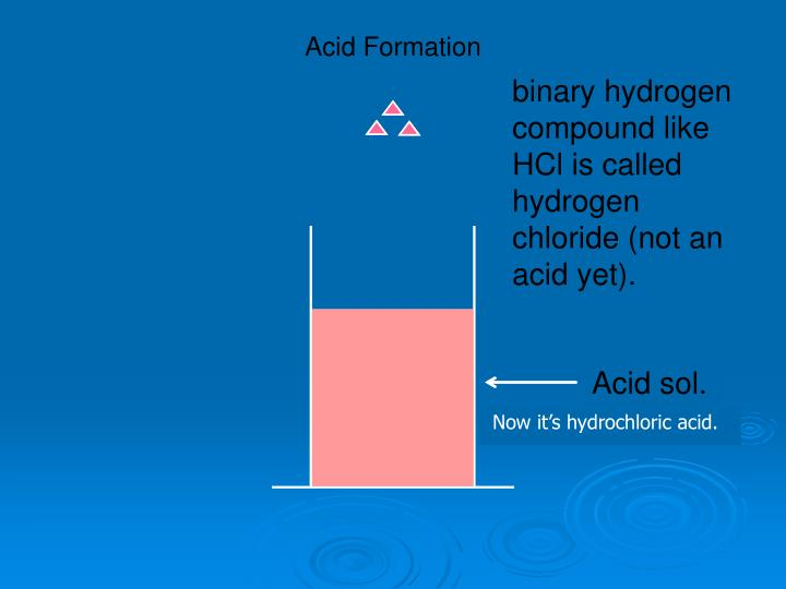 binary hydrogen compound like HCl is called hydrogen chloride (not an acid yet).